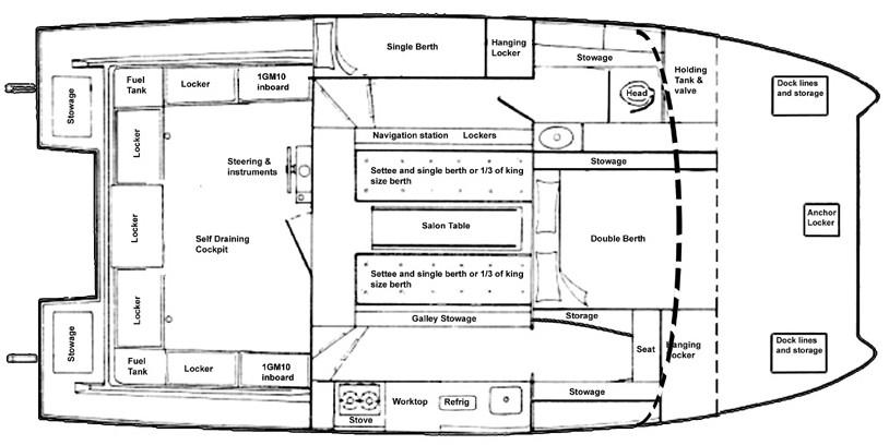 Lill layout